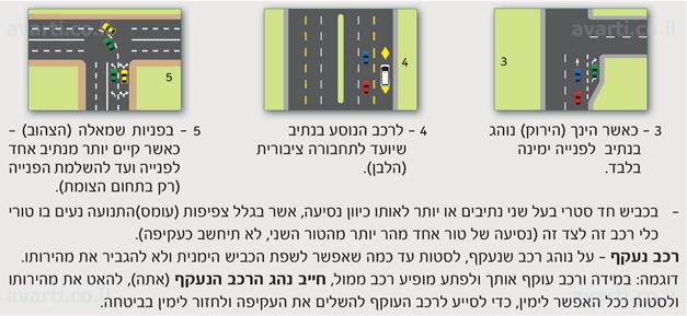 על נוהג רכב שנעקף לסטות עד כמה שאפשר לשפת הכביש הימנית ולא להגביר את מהירותו